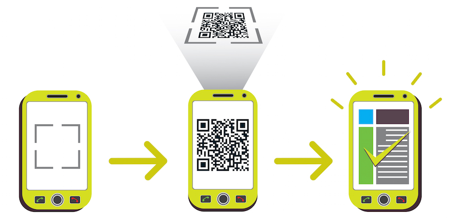QR Code processing showing cellphone scanning and showing success. CMYK global process colors used. Organized by layers. Gradients used.